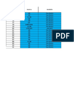 Modificacion Inventario de Equipos de Quirofano
