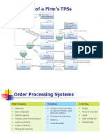 Lecture 2C TPS Processing 1