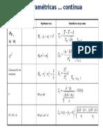 Prueba Estadísticas Para Variables Numéricas 2