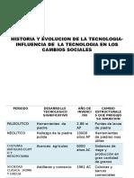 Historia y Evolucion de La Tecn