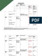 MIS 584 schedule Fall 2015(7)(1)(1)(1).doc
