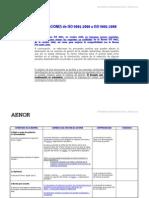 Modificaciones ISO 9001