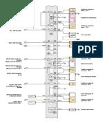 Diagrama elétrico Onix 1.4 de relés e fusíveis externos