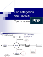 Categories Gramaticals. TEORIA I EXERCICIS