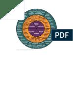 blooms taxonomy- standard 5