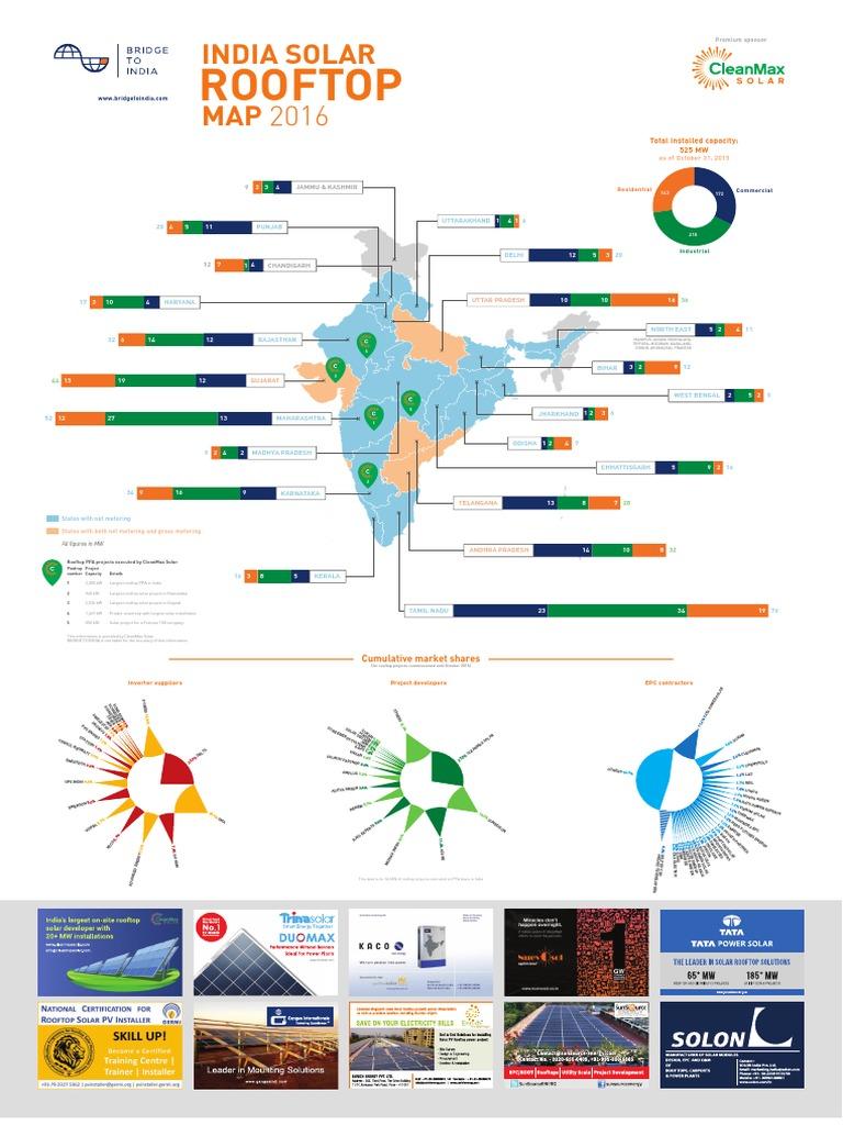 Bridge To India India Solar Rooftop Map 2016 Solar Power