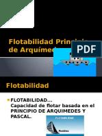 Flotabilidad Principio de Arquímedes