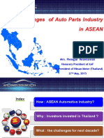 Challenges of Auto Parts Industry in ASEAN