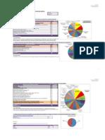 ABre -Encuesta Preliminar -Resultados