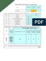 MOC Report Almora 25092015