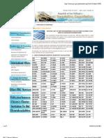 Allowable Calculators PRC