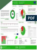 EU Donor Profile H1 2016