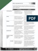 PROCÉDES ARGUMENTATIFS.pdf