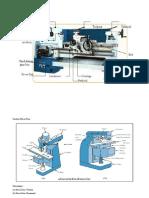 Manufacture Machine Picture