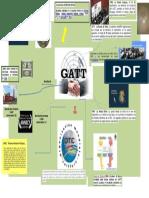 Mapa Mental GATT.docx