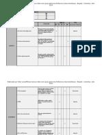 Proceso Estratégico I - Diagramas Pestel, 5 Fuerzas, MEFE, MEFI Y MPC