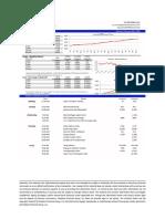 Pensford Rate Sheet - 02.29.2016