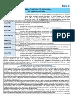 DSU Modello Integrale
