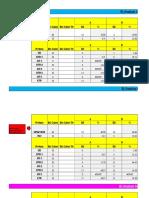 SK DIJIH-Tapak Headcount Analisis Item UPSR2016 03022016 4.38PM
