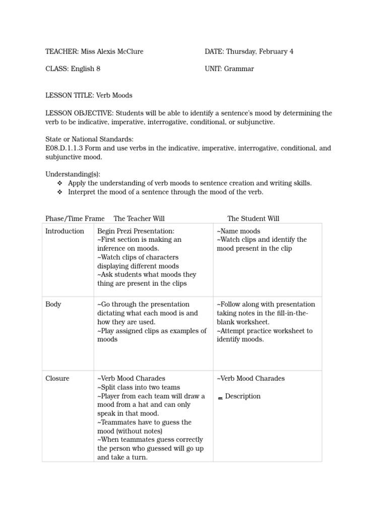 worksheet Present Subjunctive Worksheet verb mood lesson plan phrase