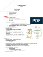 Endocrine Pathophysiology Nursing Notes