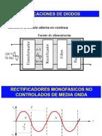Presentación1RECTRIF
