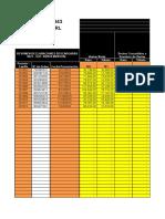 Resumen Declaraciones Descargadas 0621 - TodoDocumentos.info