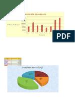 Gráficos de Excel