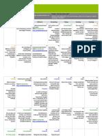 Timeslot Planer und Notizen März 2016