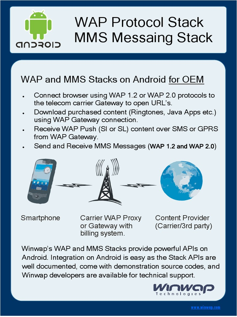 WAP Push and MMS for Android Rev6   Multimedia Messaging Service
