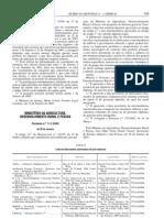 Alimentos para Animais - Legislacao Portuguesa - 2003/01 - Port nº 111 - QUALI.PT
