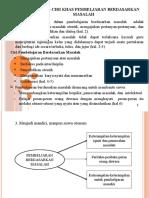 pem. Model Pembelajaran Berbasis Masalah  'hunaepi'