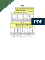 Maquinas Hidraulicas Datos Calculos Resultados Graficas