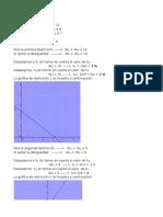 Maximizar Graficas y Metodo Simplex