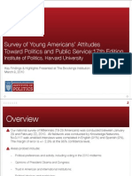 00 Harvard University Survey of Young Americans' Attitudes Towards Politics