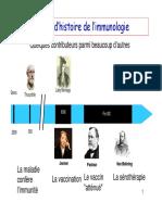 immunite innee L2  2011-12.pdf