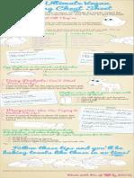 peta the ultimate vegan baking cheat sheet infographicveganbaking-peta
