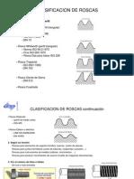 Presentacion Roscas Tipos y Perfil