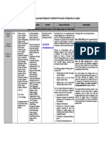 Overview of Principal RCPs February 2015
