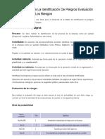 Metodología Para La Identificación de Peligros Evaluación y Valoración de Los Riesgos