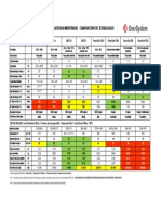 Arquivos-Pb Acido X NiCd Alcalina