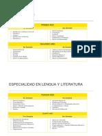 Plan de Estudios - Educación