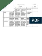 finalprojectscoringsheet  1