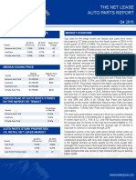 Net Lease Auto Parts Store Research Report   The Boulder Group