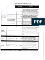 U.S. Army FY17 UFR (Fiscal Year 2017 Unfinanced Requirements List)