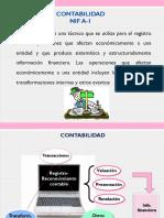 GENERALIDADES DE CONTABILIDAD
