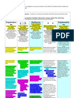 science unit plan portfolio version