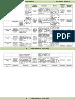 Plan 6to Grado - Bloque 4 Dosificación (2015-2016).doc