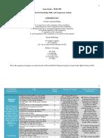 Irene Ziemba Competency Assessment - SDAD 5900