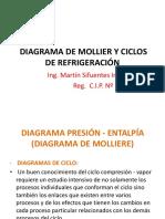 REFRIGERACIÓN (TRANFERENCIA DE CALOR)